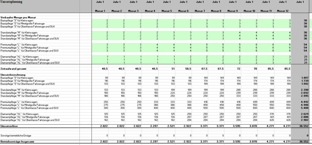 In der umfangreichen Excel-Datei tragen Sie alle relevanten Daten ein und erhalten alle notwendigen Zahlen