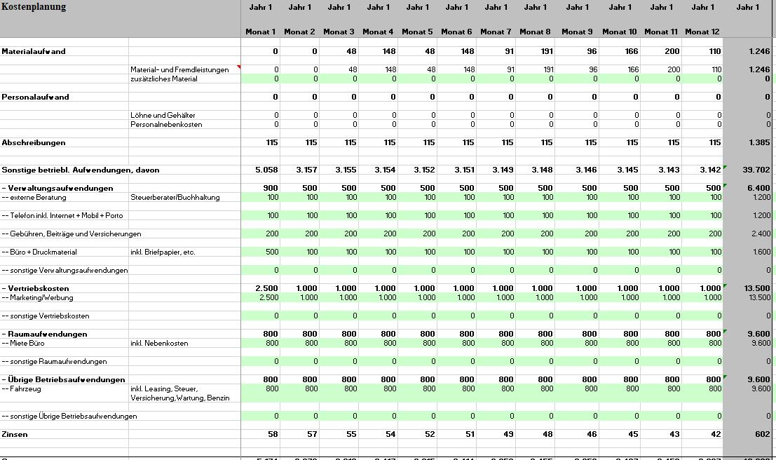 Verschaffen Sie sich einen Eindruck über das umfangreiche Excel-Tool, das Sie mit diesem Businessplan mitgeliefert erhalten