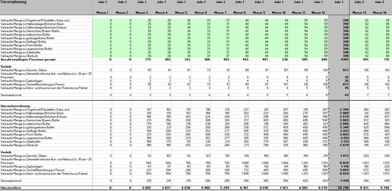 Nutzen Sie den Einblick in das Excel-Tool