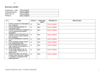 Erste Seite der Checkliste Brennbare Abfälle.