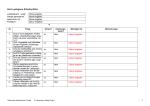 Erste Seite der Checkliste hochgelegene Arbeitsplätze