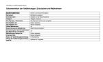Auszug aus der Gefährdungsbeurteilung zum Arbeiten an der Räummaschine.