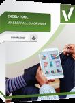 Produktbox für das Excel Tool Wasserfalldiagramm