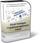 Box Projektmanagement Paket