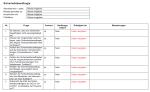 Vorschau der Checkliste für Sicherehitsbeauftragte