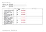 Erste Seite der Checkliste Sicherheit auf Baustellen.