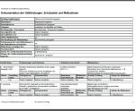 Exemplarische Darstellung von Gefährdungsbeurteilung