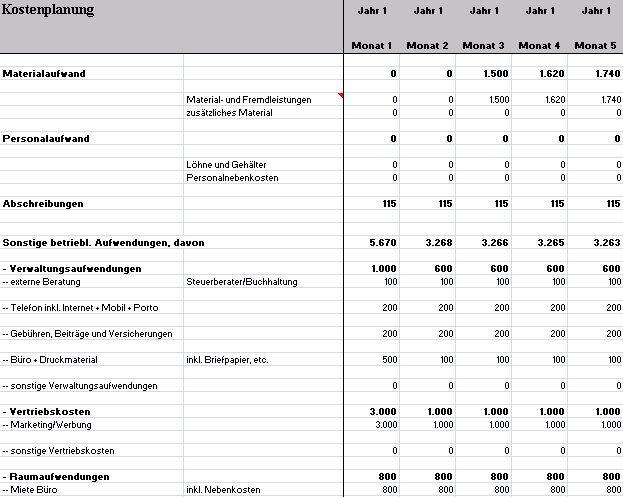 Businessplan - Marketingagentur