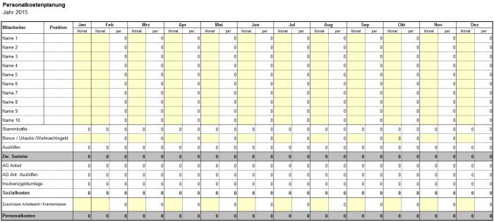 Personalkostenplanung - Schnelles und einfaches Excel-Tool