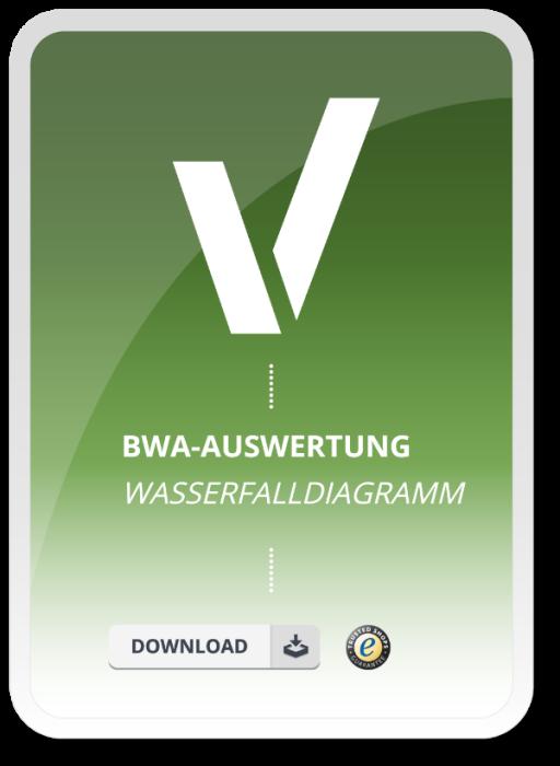 Betriebswirtschaftliche Auswertung (BWA) als Wasserfalldiagramm
