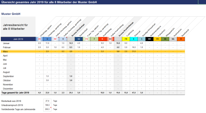 Excel An-/Abwesenheitsplaner