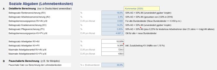 Personalkostenplanung- inkl. Planungsmöglichkeit für Kurzarbeit