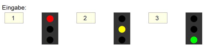Excel Dashboard Baukasten für das Projektmanagement