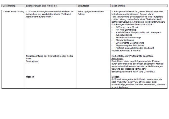 Gefährdungsbeurteilung - Prüfung ortsveränderlicher Betriebsmittel am Werkstattprüfplatz