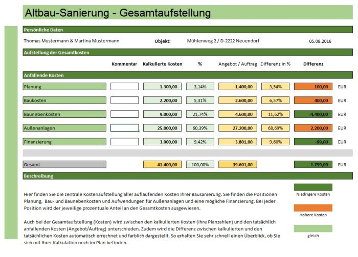 Berechnung Altbau Sanierung