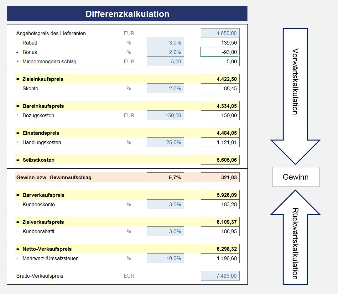 Excel Preiskalkulation Fur Selbstandige 12