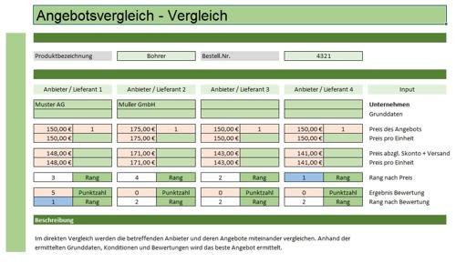 Kostenlose Excel Vorlagen Fur Bauprojektmanagement 15