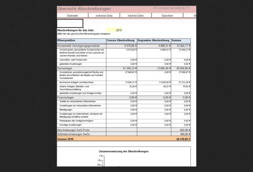 Rs Anlagenverwaltung Excel Tool Als Vorlage Hier Zum Download