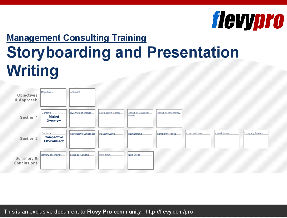 Powerpoint Präsentation Storyboarding Sofort Download
