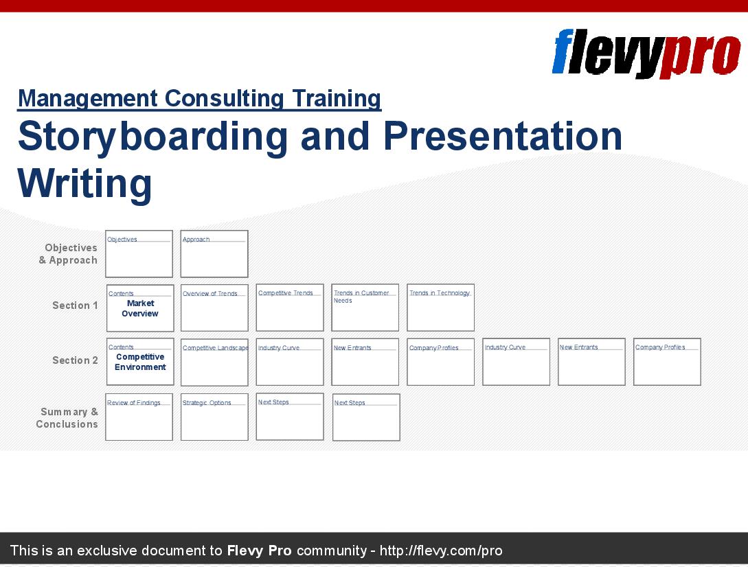 Powerpoint Präsentation Storyboarding Sofort Download