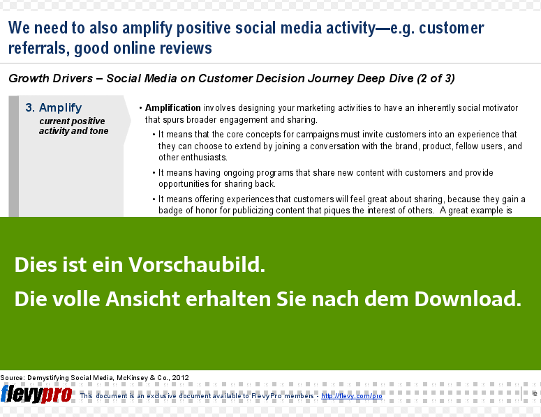 Powerpoint Präsentation - Social Media Strategie und Customer Decision Journey