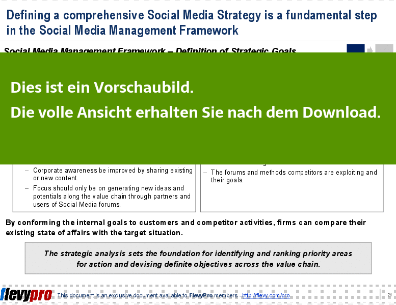 Powerpoint Präsentation - Social Media Management