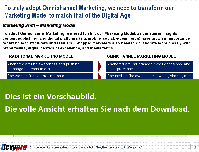 Powerpoint Präsentation - Omnichannel Marketing