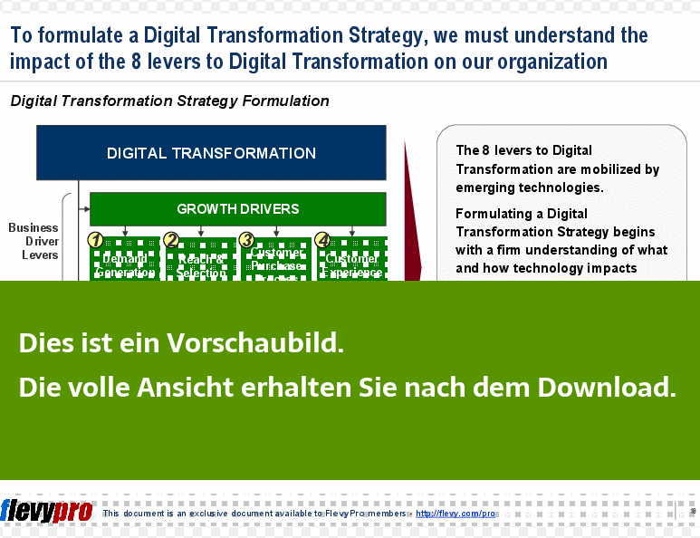 Powerpoint Präsentation - Digitale Transformation (Strategien)