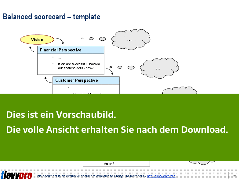 Powerpoint Präsentation - Balanced Scorecard (BSC)