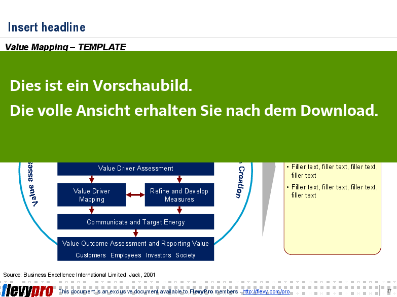 Value Mapping Template - Ein Einblick.