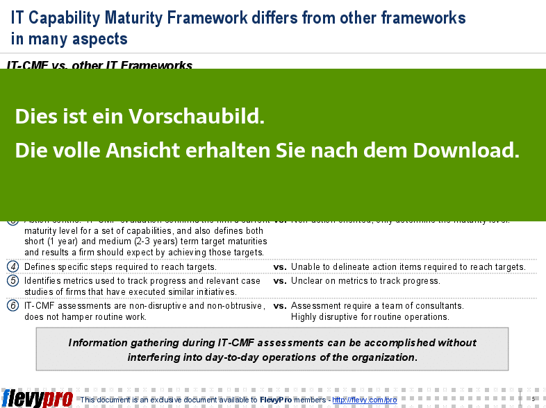 IT-CMF vs. other IT Frameworks (Einblick in die Folie).