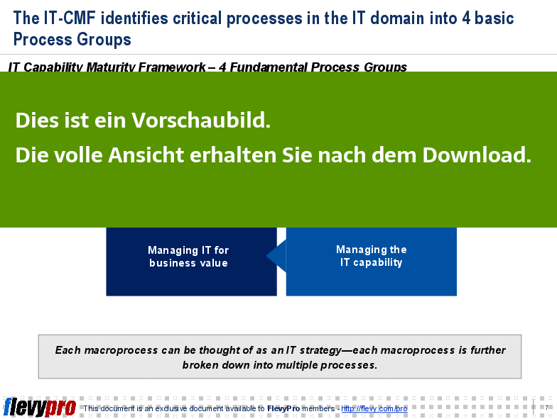 IT Capability Maturity Framework – 4 Fundamental Process Groups