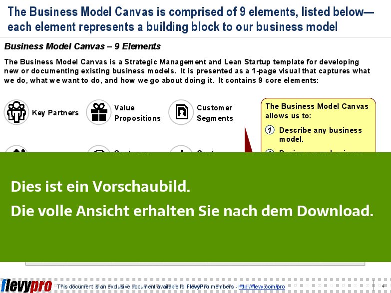Business Model Canvas – 9 Elements (Einblick in die Folie).