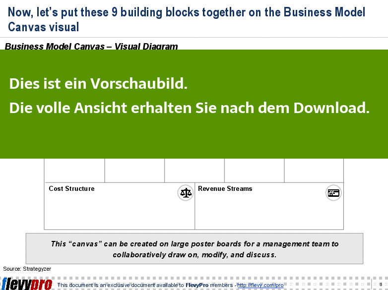 Business Model Canvas – Visual Diagram