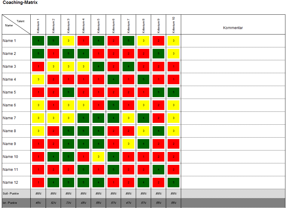 Coaching Matrix in Excel