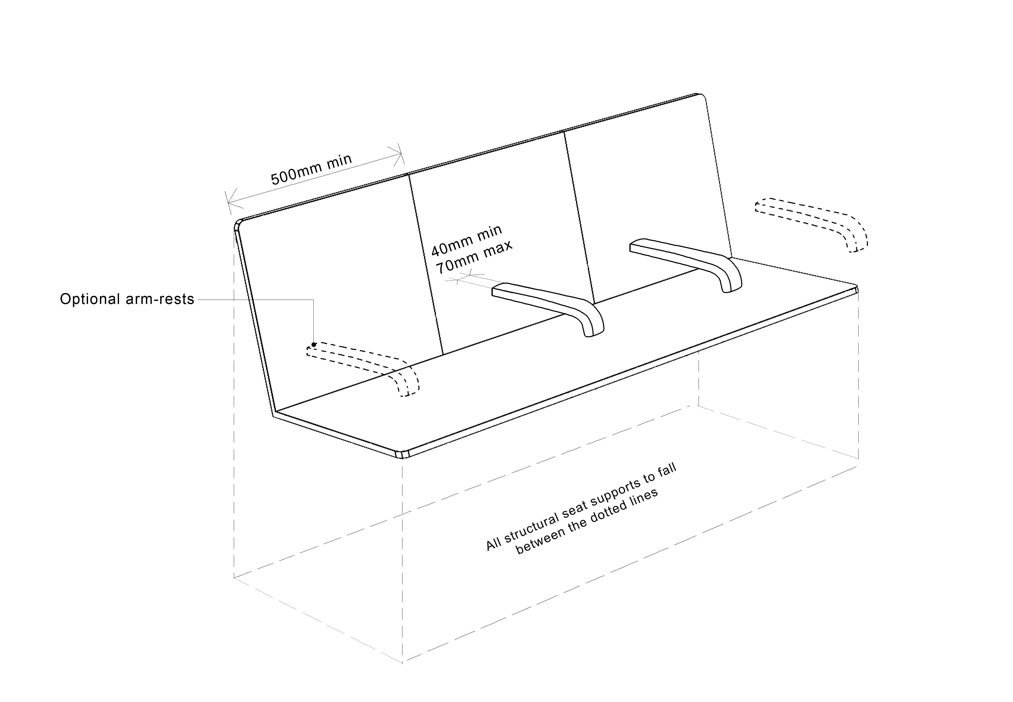 Seating profile
