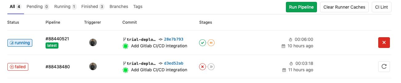 Gitlab CI/CD running pipeline