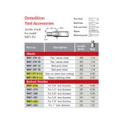 Ingersoll Rand Piggmeisel 9001-297-18 - 455mm lang