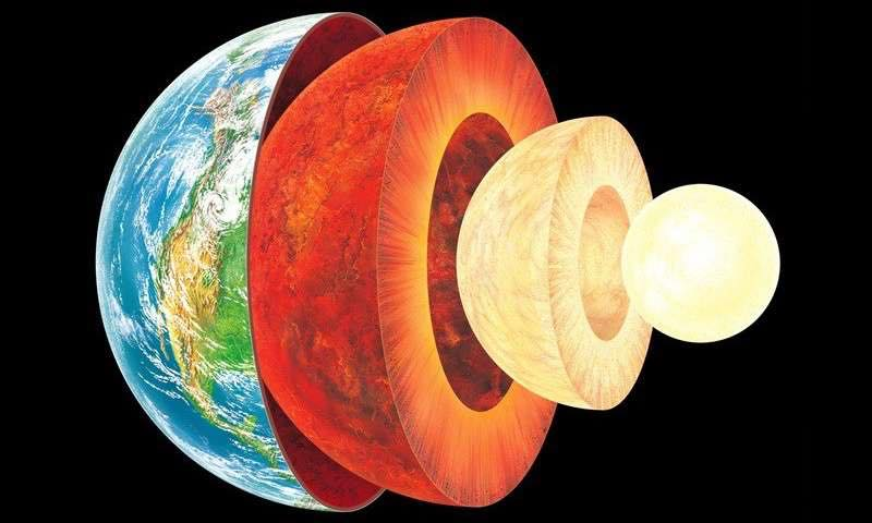 Question of the Day | The Earth's Mantle