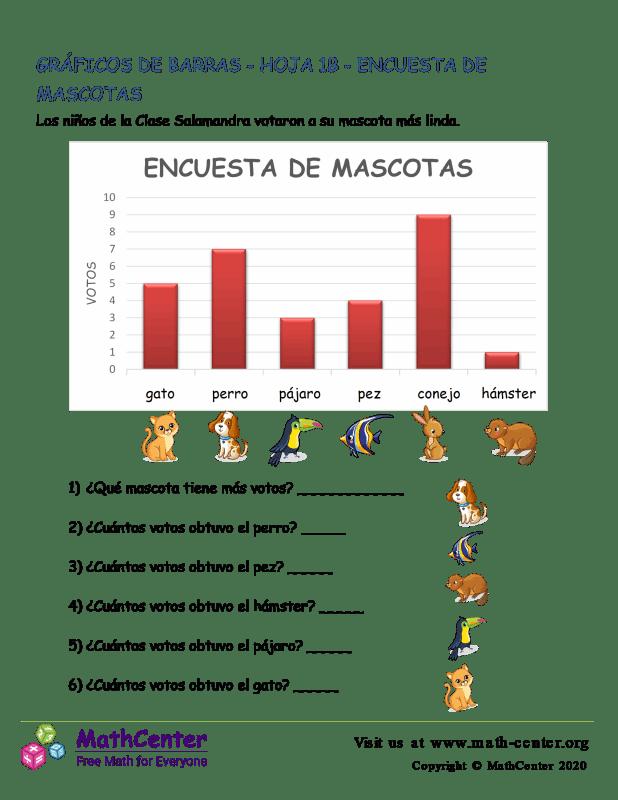 Gráficos De Barras - Hoja 1B - Encuesta De Mascotas