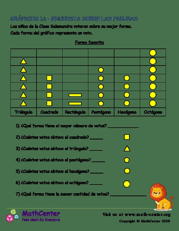 Gráficos 1A - Encuesta Sobre Las Figuras