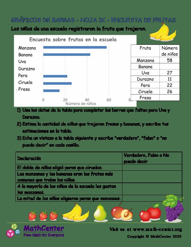 Gráficos De Barras - Hoja 3C - Encuesta De Frutas
