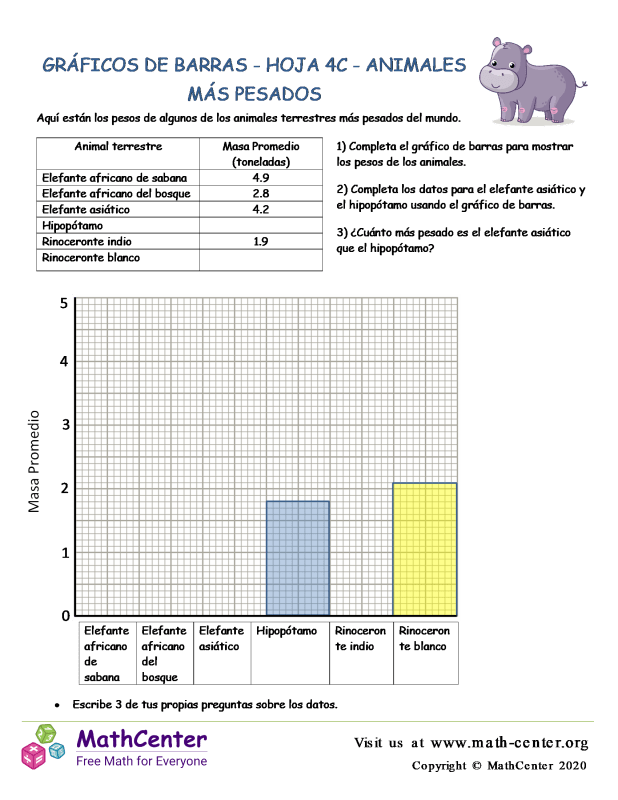 Gráficos De Barras - Hoja 4C - Animales Más Pesados