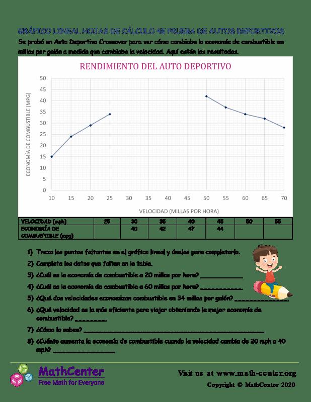 Gráfico Lineal Hojas De Cálculo 4E Prueba De Autos Deportivos