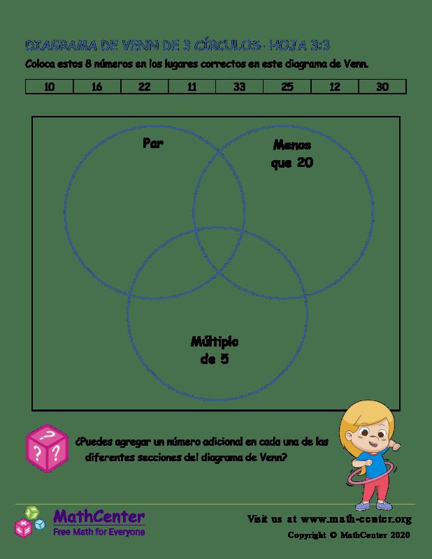 3 Círculos De Diagrama De Venn Hoja 3:3
