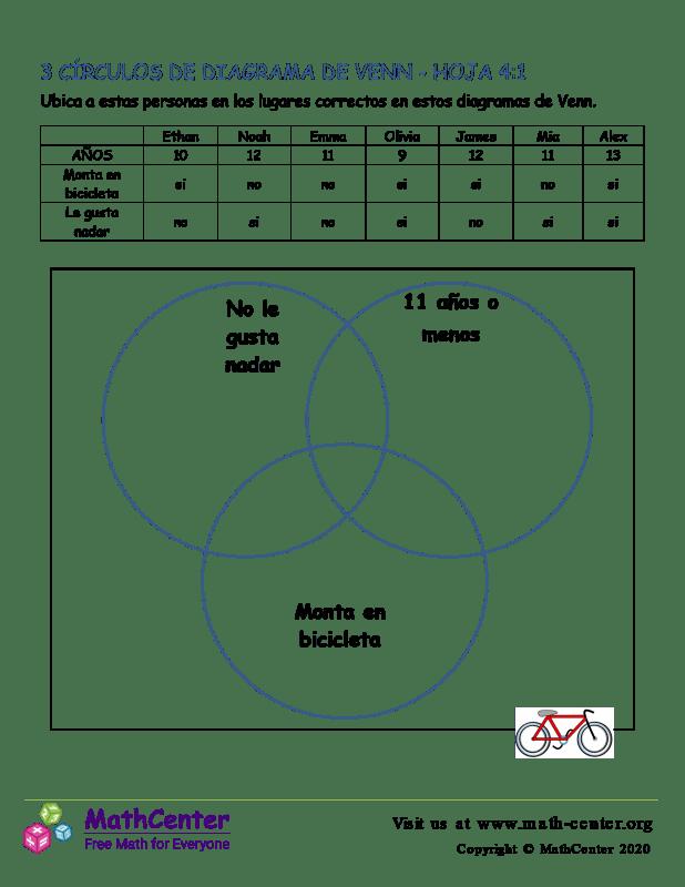 3 Círculos De Diagrama De Venn Hoja 4:1