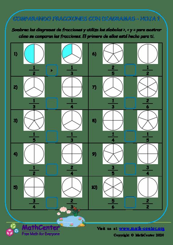 Comparando Fracciones Con Diagramas Hoja 1