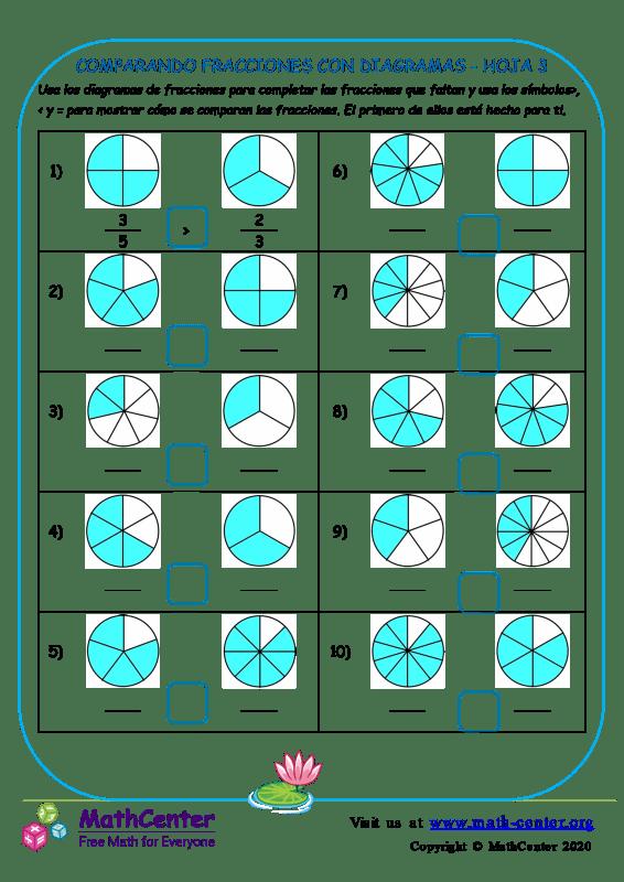 Comparando Fracciones Con Diagramas Hoja 3