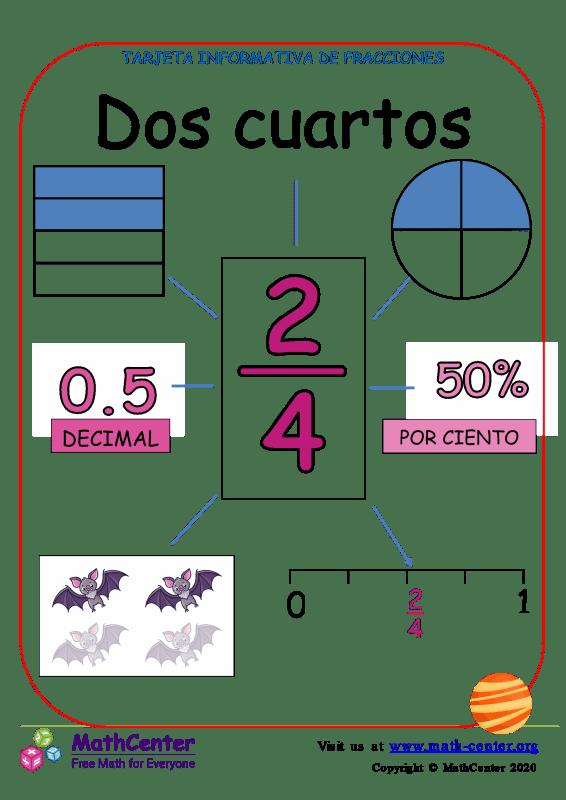 Presentando dos cuartos (1)