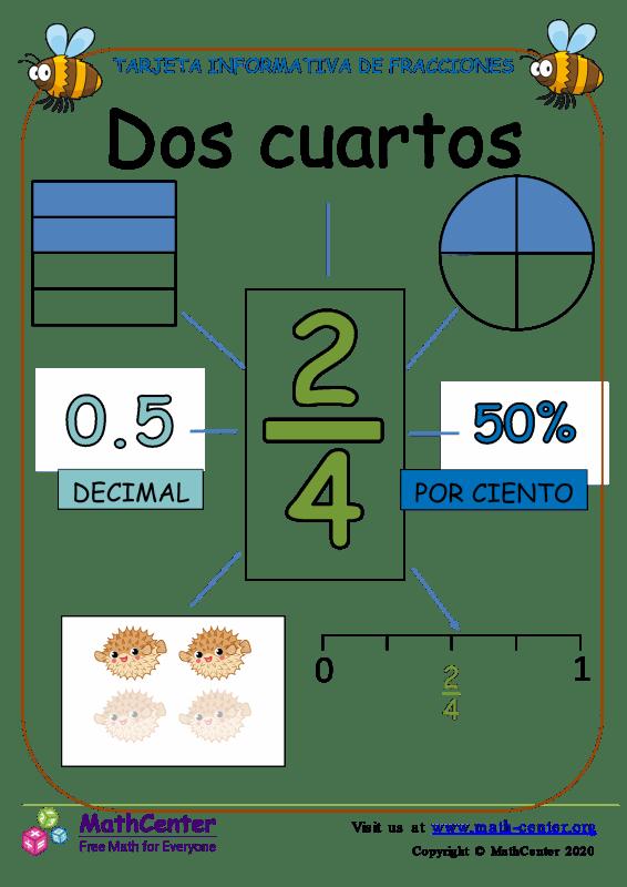Presentando dos cuartos (2)